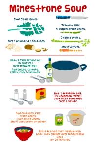 minestrone recipe tea towel