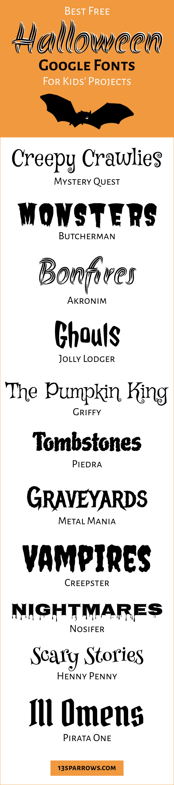 Free Halloween google fonts | 13sparrows If you are making spooky resources for kids, I've found some great free fonts!
