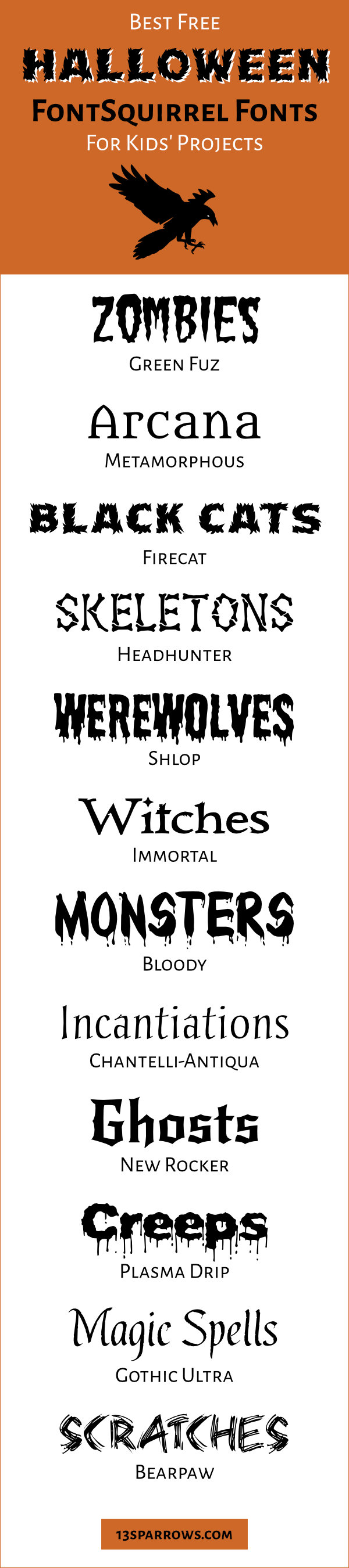 Free Halloween fonts from fontsquirrel | 13sparrows. If you are making spooky resources for kids, I've found some more great free fonts!